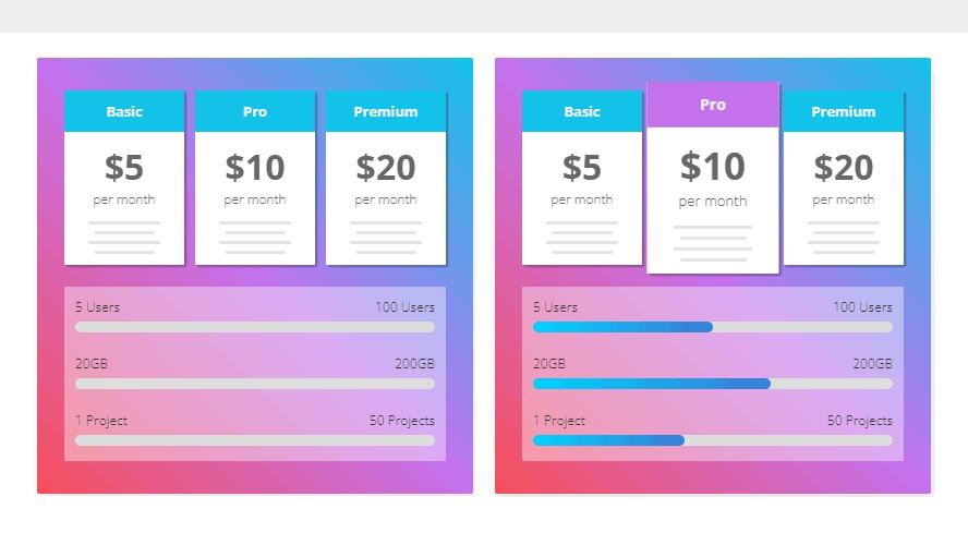 美观的CSS3鼠标悬停项目价格表内容TAB标签切换特效